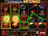 WMS Slots: Quest for the Fountain Game screenshot 1